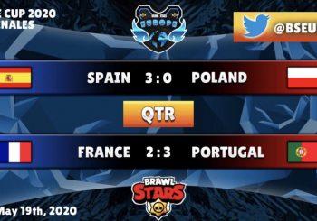 Portugal na Semi Final da BS Europe Cup
